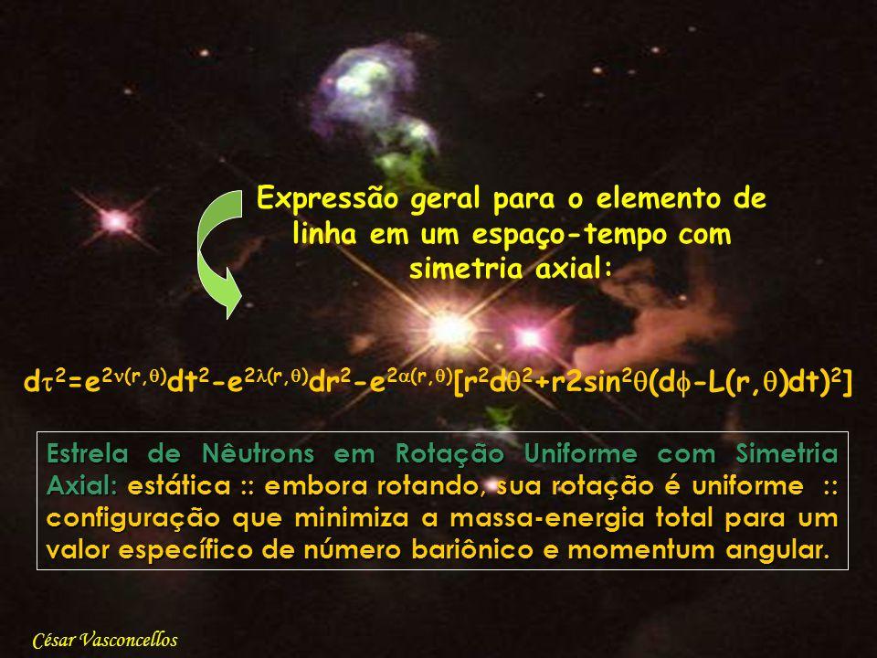 d2=e2(r,)dt2-e2(r,)dr2-e2(r,)[r2d2+r2sin2(d-L(r,)dt)2]